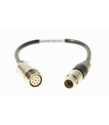 CABLE D'ADAPTATION ZOOM CANON ANALOGUE H8-H20